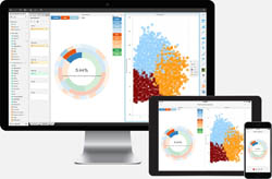 capabilities data-discovery user-discover-and-share temproario